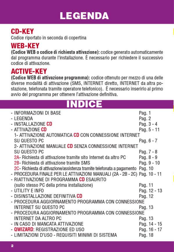 Libretto DVDcard ADR 2