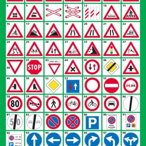 cartelli stradali schede patente